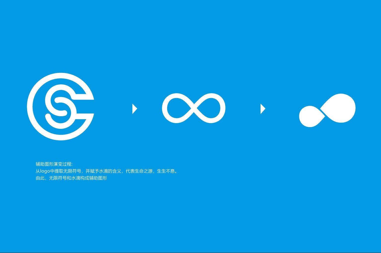 形象设计的核心,就是品牌logo设计!