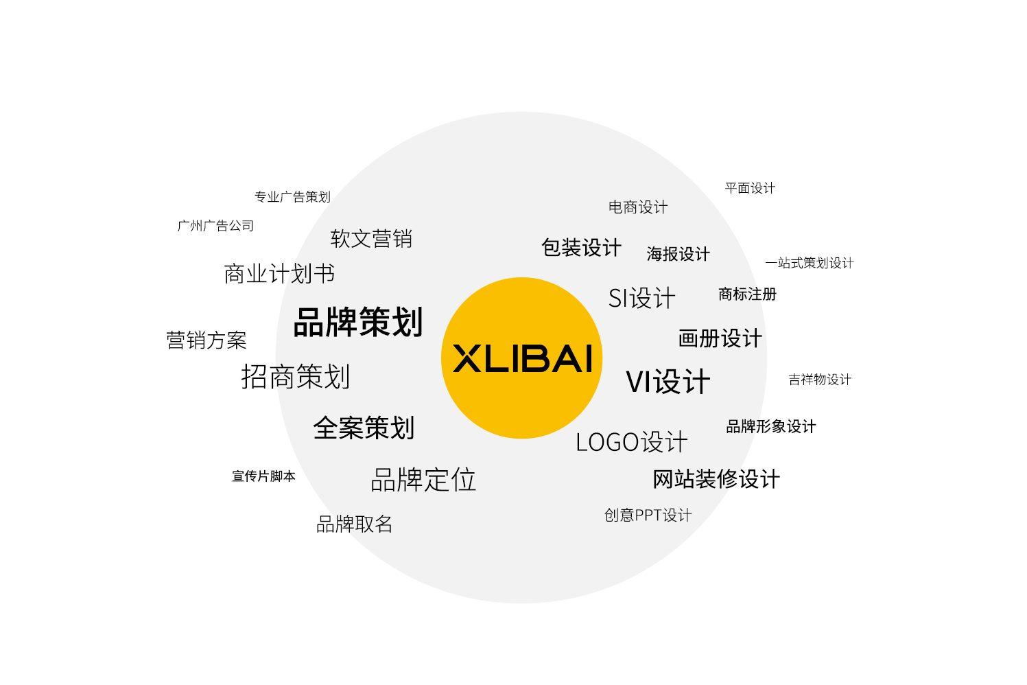 广州品牌策划公司:广告文案的力量