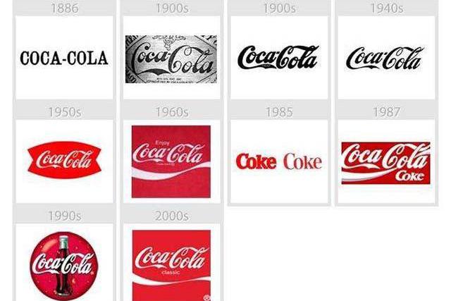 品牌LOGO进化史(可口可乐篇)