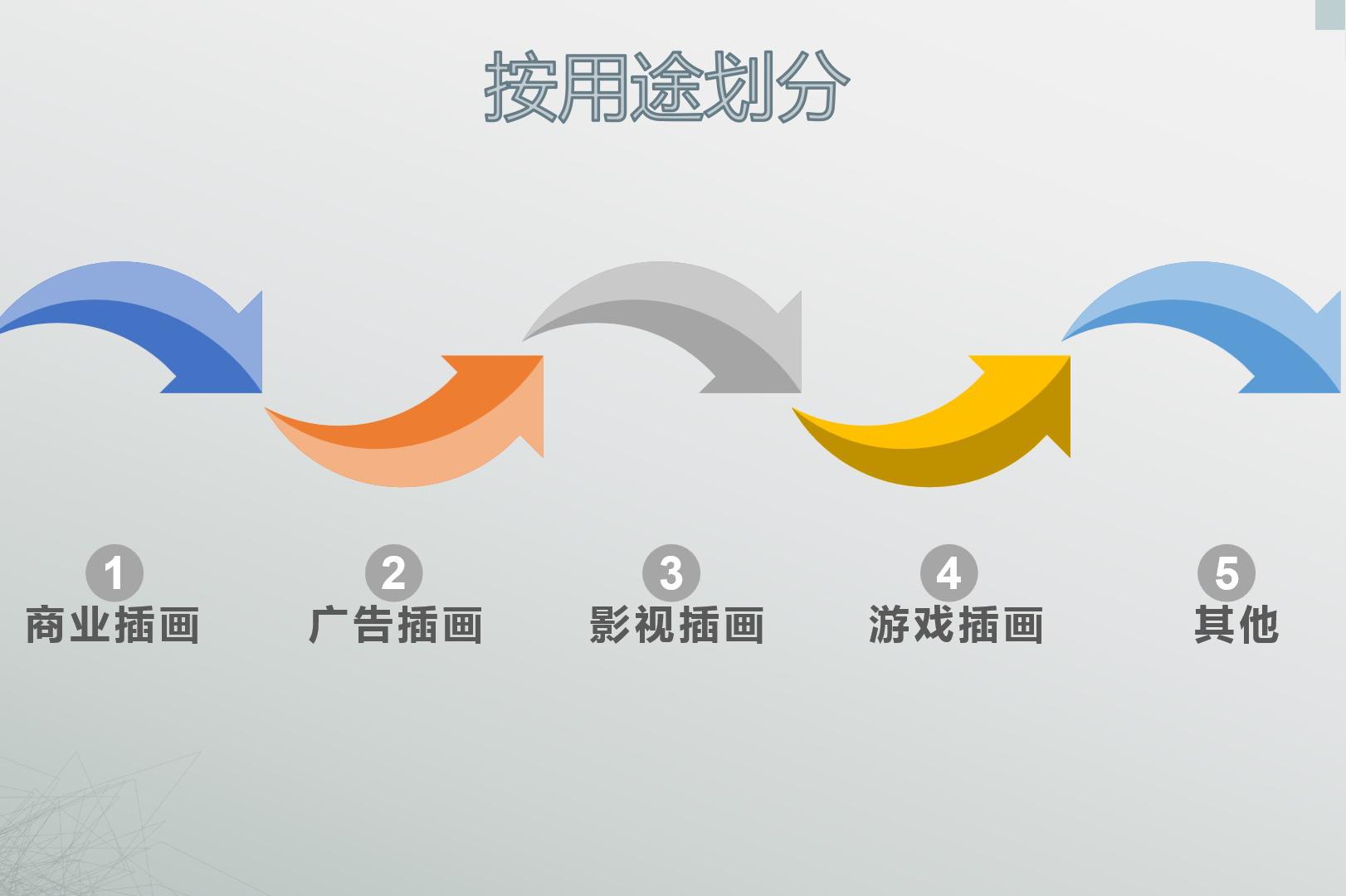 广州设计公司:常见的插画分类方法